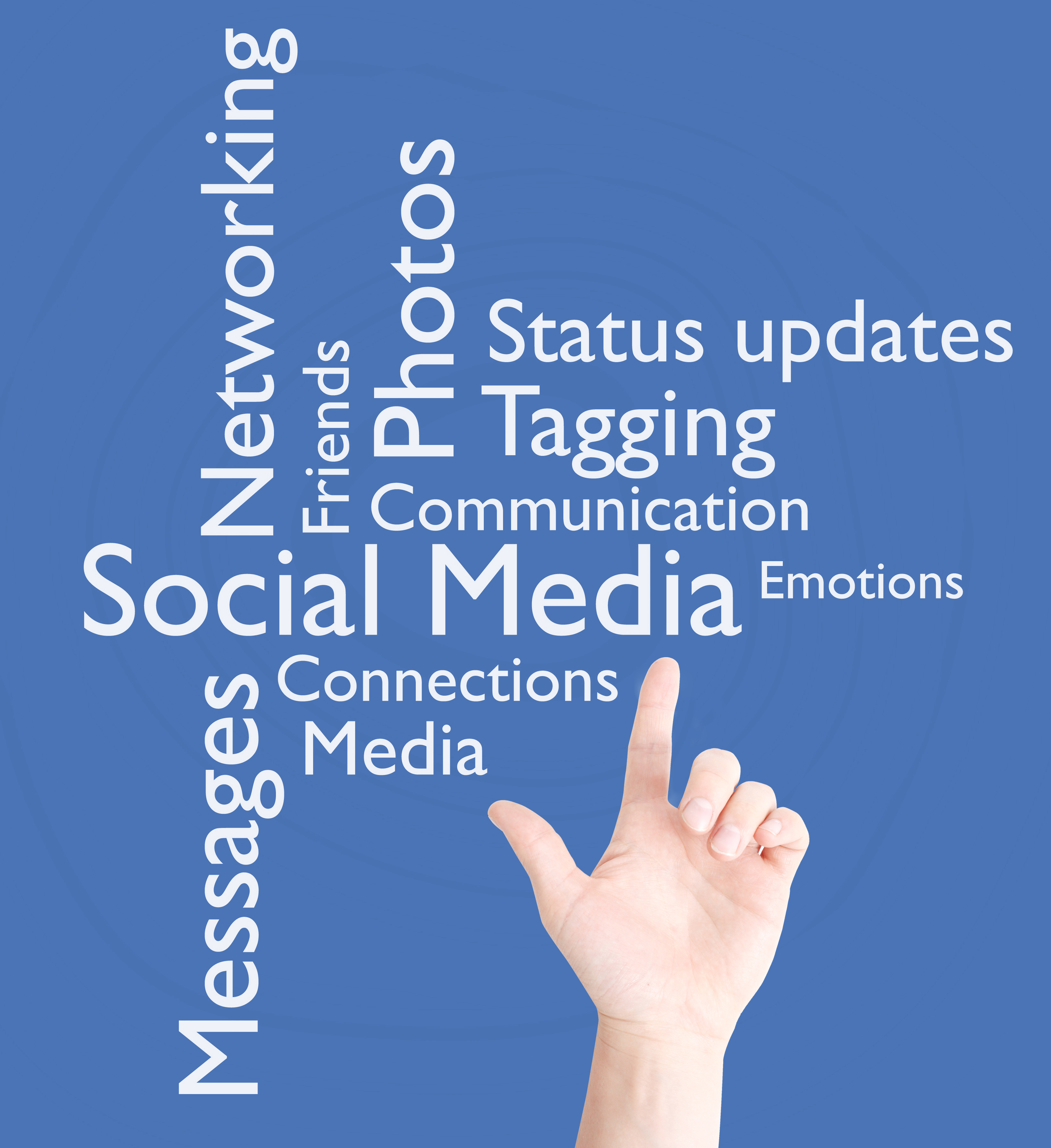 the overuse of social media and its effect on several populations We have been investigating the uses of social and mobile media by both directly affected populations and several countries social media enabled.