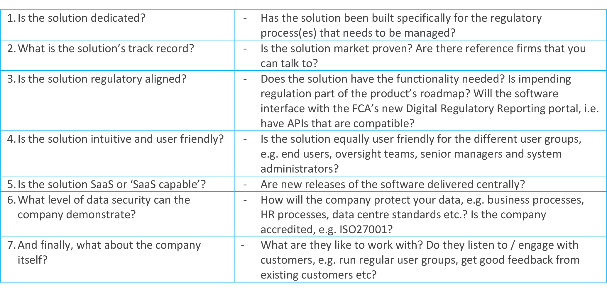Key points when searching our RegTech
